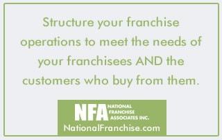 Franchise Operations Fundamentals